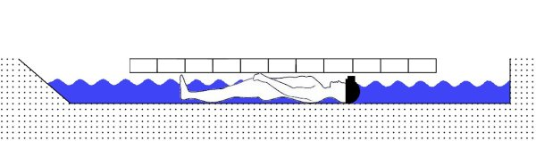 barchon parcours speleo - aquatique